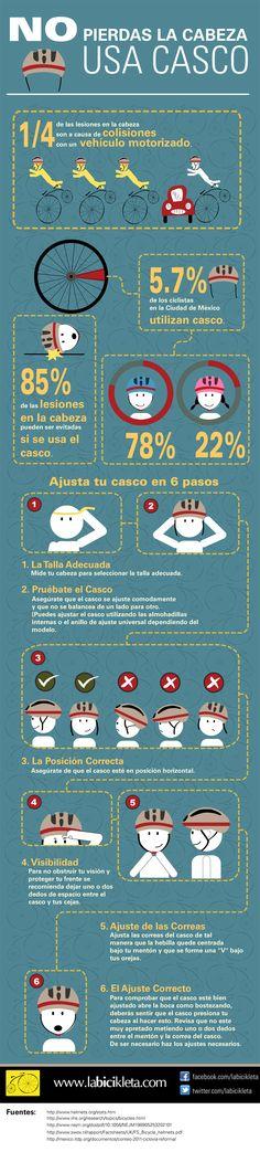 No Pierdas La Cabeza, Usa Casco - Infografía
