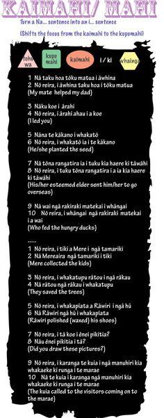 Kiaora ano e te whanau! I te po nei i karere atu ia akona he pitopito korero mo matou ra o Aranga. Ko te mahi he rerenga ano. (More sentence structures including Agent Emphatic). I ako matou te… Teaching Aids, Teaching Tools, Maori Words, Maori Designs, Teachers Aide, Matou, Sentence Structure, Maori Art, Cross Tattoos