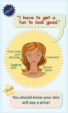 Myth: I have to get a tan to look good. Truth: You should know your skin will pay a price! Fine lines and wrinkles, cataracts, sagging skin, and brown spots.