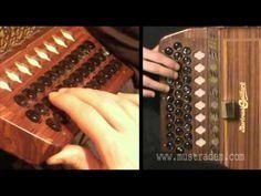 Milleret - Pignol / Vidéos pédagogiques / gamme blues 1/3