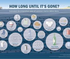 A4: Follow the 3 Rs: Reduce consumption, Reuse, and Recycle used items @jackjohnson #WED2015 #oceans via @CBDNews