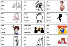 Tabele foarte utile pentru cei ce studiază engleza. Simplu și pe înțelesul tuturor! - Perfect Ask English Love, Learn English Words, English Phrases, English Study, English Class, English Lessons, English Language Learners, Education English, English Vocabulary