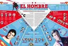 IdeaFixa » Volta ao Mundo da Infografia: México