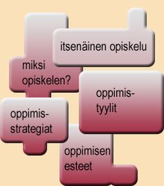 learning to learn - Oppimaan oppiminen - Opleiding web Education, Learning, Studying, Study, Teaching