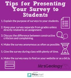 You can't just make a great survey, you need to share the survey and it's purpose with your students in a thoughtful way. Survey Your Students: Tackle Teacher Doubt and Learn from Your Students