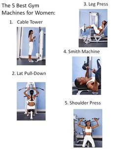 The 5 best gym machines for women...a REAL gym!! A walmart treadmill and some kmart weights does NOT a gym make