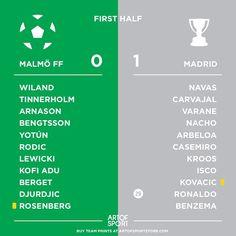 SURPRISE! Ronaldo 29'  #real #madrid #cl #malmo