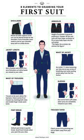 In the market to buy your first suit? Whether it's for an interview, cocktail party, school formal/prom or a business convention. We've got you covered with this slick infographic. Here's 8 point criteria to grabbing the perfect first suit. Mens Style Guide, Men Style Tips, Blue Suit Men, Suit For Man, Man Suit Style, Navy Suits, Groom Suits, Groom Attire, Suit Fit Guide