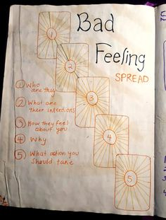 Tarot spread: Bad Feeling - a page from my Stregheria: Kelsey's Craft Corner - Magick - Wiccan Witch, Magick Spells, Wicca Witchcraft, Tarot Card Spreads, Tarot Astrology, Baby Witch, Eclectic Witch, Tarot Learning, Tarot Card Meanings