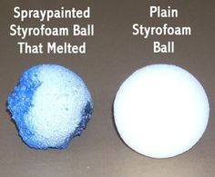 Styrofoam is a basic element to many craft projects. It can be used with different shapes, styles, and mediums. However, because of its bland appearance, Styrofoam also often needs to be painted. Styrofoam Ball Crafts, Styrofoam Head, Painting Styrofoam, Diy Painting, How To Paint Styrofoam, Christmas Ribbon Crafts, Christmas Crafts, Christmas Decorations, Bird Crafts