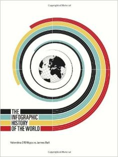 Image result for the infographic history of the world