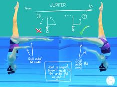 Artistic Swimming Tricks: how to improve the Boost? ~ Synkrolovers Artistic Swimming Tricks: how to improve the Boost? Open Water Swimming, Swimming Tips, Keep Swimming, Swimming Workouts, Cycling Tips, Cycling Workout, Road Cycling, Cycling Motivation, Fitness Motivation