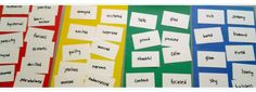 Zones of Regulation/Emotional Regulation Activities - The School Counseling Files Uses colors to help kids recognize emotions Elementary Counseling, Group Counseling, Counseling Activities, School Counseling, Counseling Worksheets, Zones Of Regulation, Emotional Regulation, Understanding Emotions, Feelings And Emotions