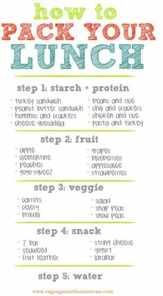 How to Pack Your Lunch by rageagainsttheminivan: A checklist to help kids pack their own healthy, balanced lunch.  |