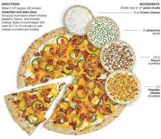 Behind the Bites: Jalapeño Popper Pizza