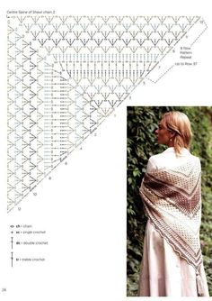 Crochet Beautiful Shawl - pattern crochet shawl 2 The Effective Pictures We Offer You About Beauty room A quality picture ca - Crochet Shawl Diagram, Crochet Shawl Free, Crochet Shawls And Wraps, Crochet Scarves, Crocheted Scarf, One Skein Crochet, Crochet Lace, Shawl Patterns, Crochet Patterns