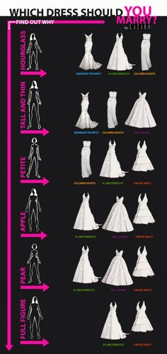 wedding dress silhouettes by body type!