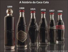 Coca Cola a través del tiempo