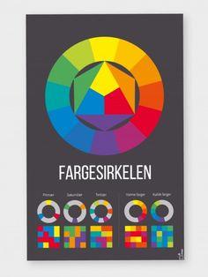 Vakker plakat som viser fargesirkelen