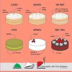 Oggi il @calendar_52 festeggia la giornata nazionale della Torta Margherita. Noi partecipiamo alla festa con una infografica sulle possibili farciture. Infografica completa su www.acquaementa.com  #c52tortamargherita  #calendar52e#italianfoodcalendar  #torta #tortamargherita #margherita  #acquaementa#food#yum#instafood#yummy#tasty#delicious#eating#foodpic#foodpics#eat#hungry#foods#igersmantova #igerslombardia#breakfast#sweet #dessert#desserts #TagsForLikes #yummy #amazing #instagood…
