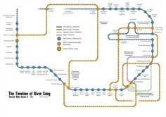 The Timeline of River Song. I've probably repinned this before, but it's all very confusing.