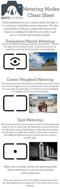 Great explanation of metering modes for those new to dslrs... Camera Metering Modes Cheat Sheet