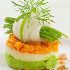 Plating ideas to make your food that taste good also look good. Presentation is everything