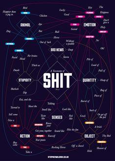 a taxonomy of shit / stephen wildish