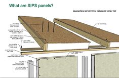 Grammatic SIP panel housing construction.