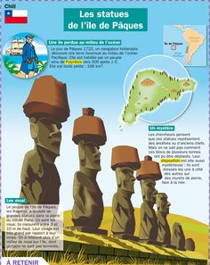 Les statues de l'île de Pâques French Teacher, Teaching French, Garden Animal Statues, Flags Europe, French Education, Ap World History, Reading Material, Learn French, French Language