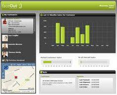 customer dashboard design - Google Search