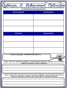 Psychology Optimism & Achievement Motivation Worksheet for Motivation Unit is fully editable for teachers and focuses around Henry Murray's theory.