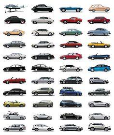Evolución de Saab