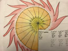 Spiral of Pythagoras year 4 – Pythagorean Spiral, Pythagorean Theorem, Spiral Drawing, Spiral Art, Math Magic, General Knowledge Book, Square Roots, Math Projects, 8th Grade Math