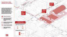 Image of São Paulo's Zoning Code diagram, representing the maintenance of heights and densities inside the neighborhoods.