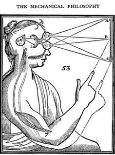 early optics/ physiology/ neurology/ psychology