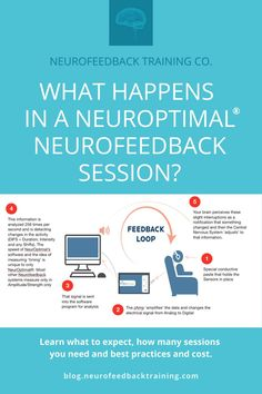 NeurOptimal® neurofeedback is effortless and effective brain training method. It's a non-invasive and safe neurofeedback training for kids and adults alike. Brain Mapping, Central Nervous System, Brain Training, Self Assessment, Personal Goals, How Do I Get, Feel Tired, Stress Relief, How Are You Feeling