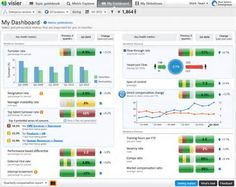 hr metrics dashboard - Bing Images