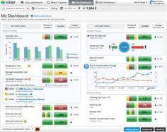 hr metrics dashboard - Bing Images