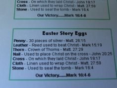 Tag for Easter Story Eggs