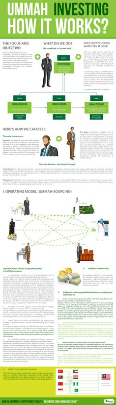 #Infographic Work