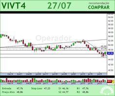 TELEF BRASIL - VIVT4 - 27/07/2012 #VIVT4 #analises #bovespa