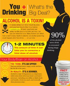 Must-Read: Teens and Alcohol Poisoning, it is a very real threat Alcohol Facts, Alcohol Is A Drug, Alcohol Awareness, Quit Drinking Alcohol, Effects Of Alcohol, Health Lessons, Addiction Recovery, Health Education, Alcohol