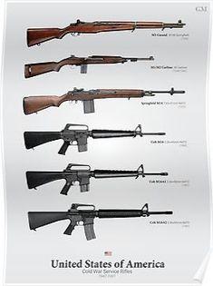 306 Best Nunya Bidnez images in 2019 | Guns, Guns, ammo