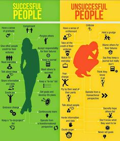 These Are The Things That Make Up A Successful Person And An Unsuccessful Person