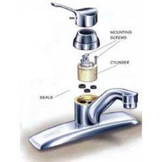 Bathroom Faucets Leaking bathroom faucet parts | infographics/charts/graphs | pinterest
