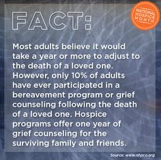 Most adults believe it would take a year or more to adjust to the death of a loved one. However, only 10% of adults have ever participated in a bereavement program or grief counseling following the death of a loved one. Hospice programs offer one year of grief counseling for the surviving family and friends. #hospicemonth #hospicefacts