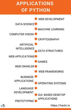 Applications of Python - C Programming - Ideas of C Programming - Applications of Python Online Programming Courses, Learn Computer Coding, Computer Programming Languages, Programming Humor, Coding Languages, Learn Programming, Python Programming, Basics Of Computer, Data Science