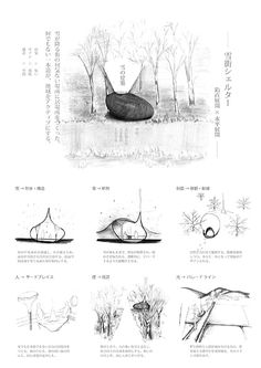 Circos International Architecture Competition / キルコス国際建築設計コンペティション Architecture Presentation Board, Architecture Design, Conceptual Sketches, Competition, Diagram, Layout, Exterior, Graphic Design, Landscape