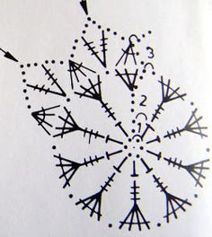 Dzisiaj wpadłam tu na moment. Chciałabym podzielić się z wami częścią moich ulubionych wzorów na szydełkowe bombki. Każdą z nich potrzebujes...